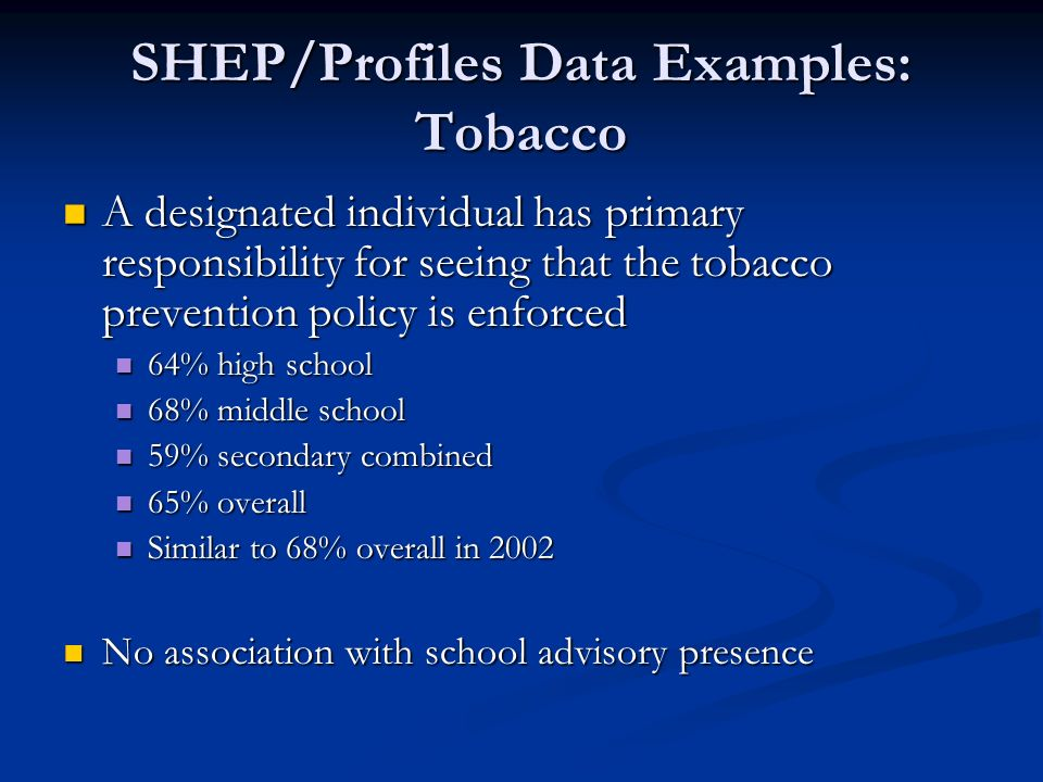 SHEP/Profiles Data Examples: Tobacco A designated individual has primary responsibility for seeing that the tobacco prevention policy is enforced A de