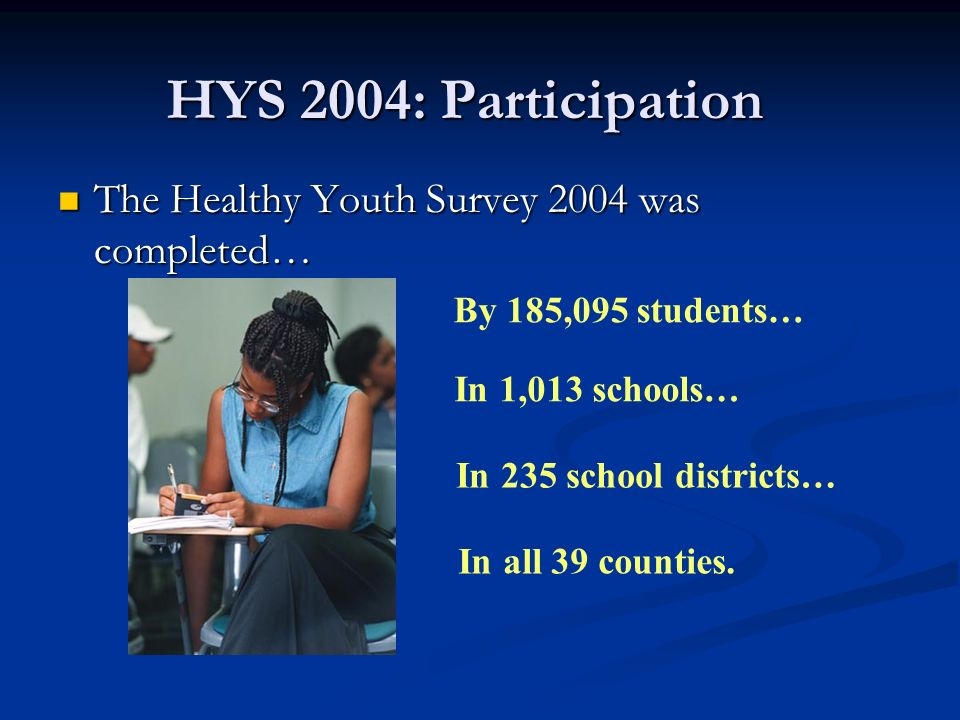 The Healthy Youth Survey 2004 was completed… The Healthy Youth Survey 2004 was completed… HYS 2004: Participation By 185,095 students… In 1,013 school