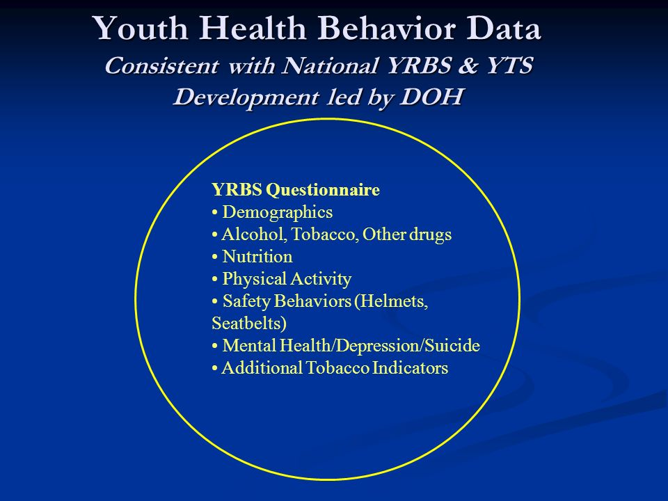 Youth Health Behavior Data Consistent with National YRBS & YTS Development led by DOH YRBS Questionnaire Demographics Alcohol, Tobacco, Other drugs Nu
