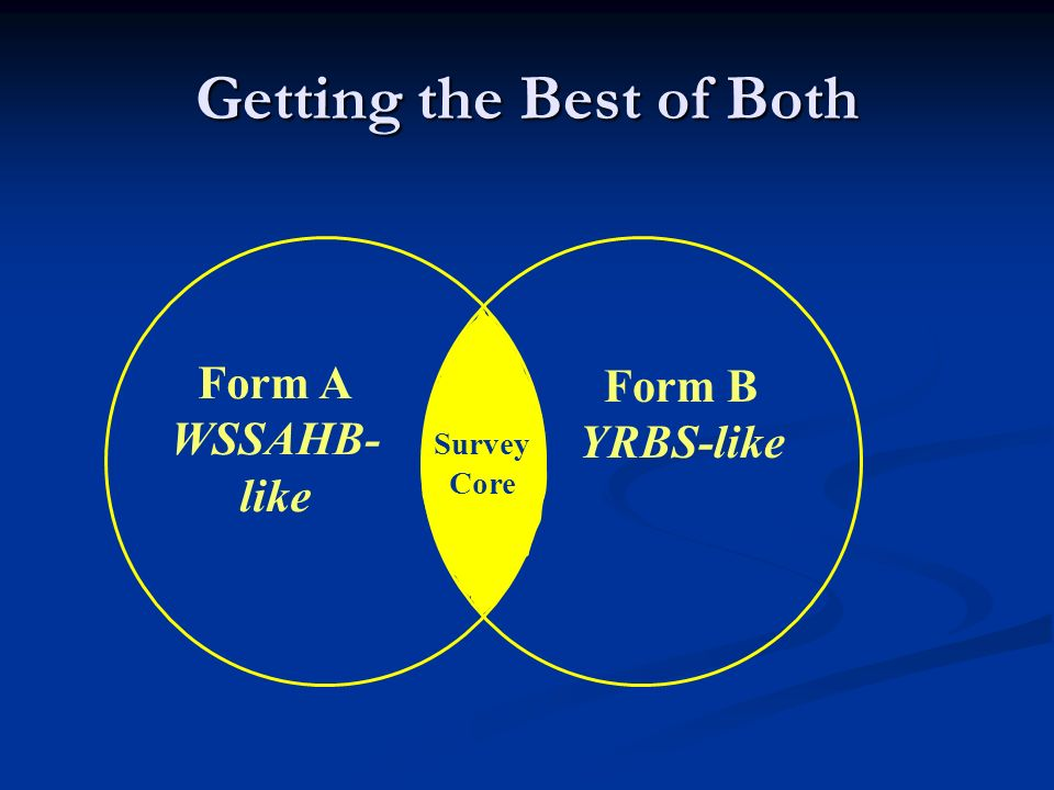 Getting the Best of Both Form A WSSAHB- like Form B YRBS-like Survey Core