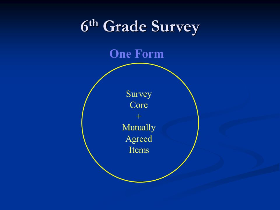 6 th Grade Survey One Form Survey Core + Mutually Agreed Items