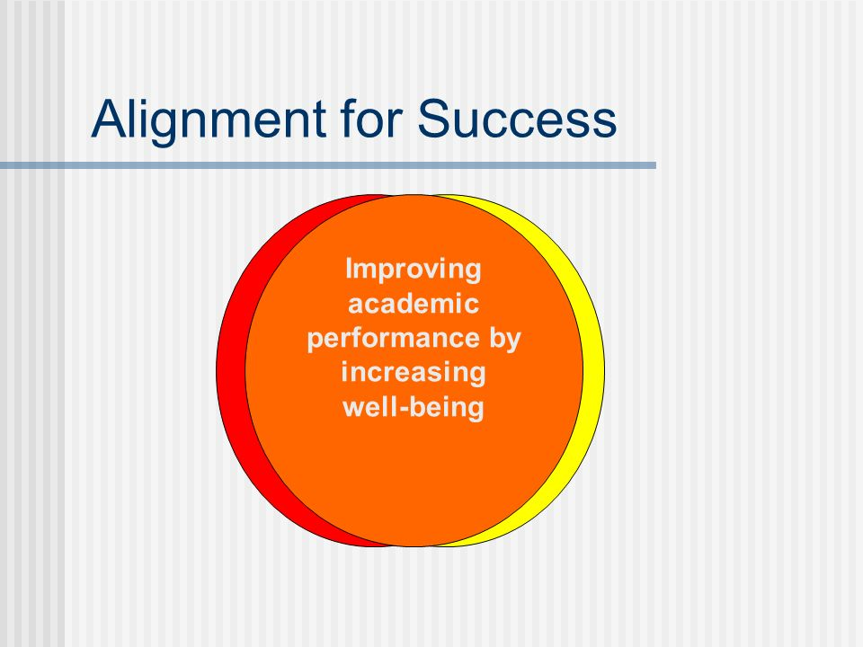 Alignment for Success RAISE ACADEMIC PERFORMANCE IMPROVE CHILDRENS WELL-BEING Improving academic performance by increasing well-being