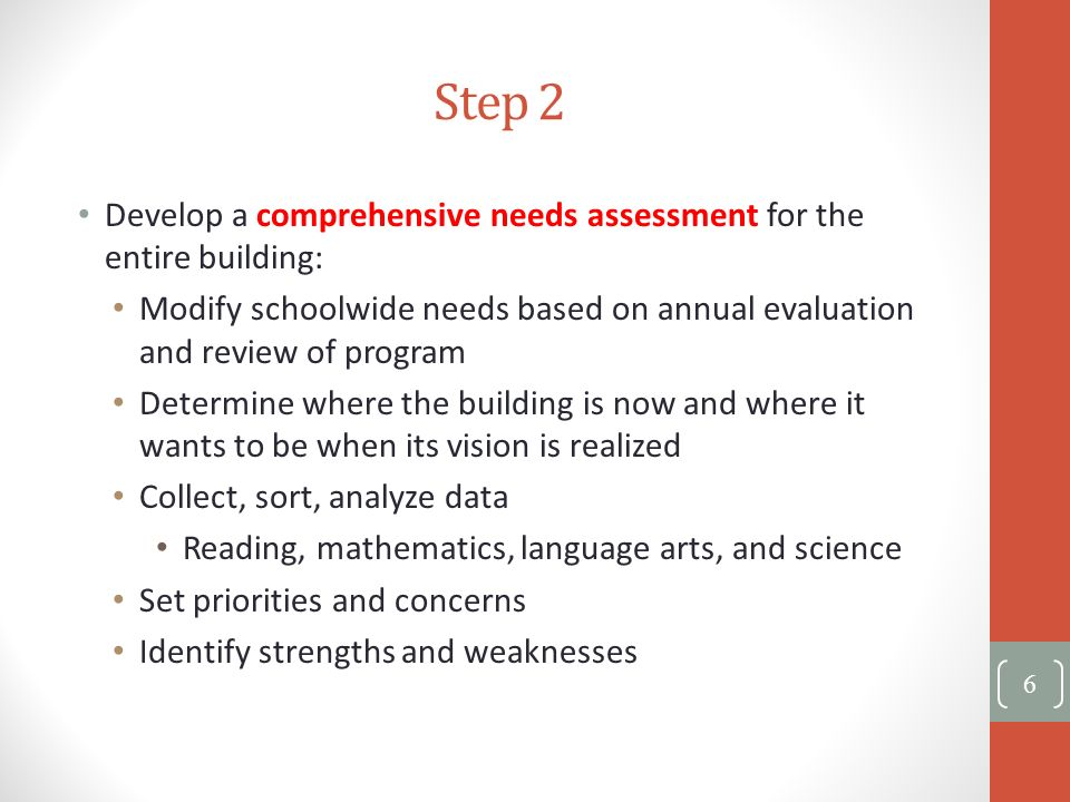 Step 2 Develop a comprehensive needs assessment for the entire building: Modify schoolwide needs based on annual evaluation and review of program Dete