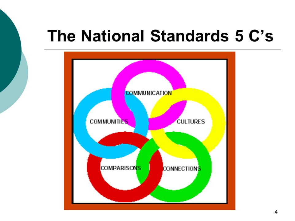 4 The National Standards 5 Cs