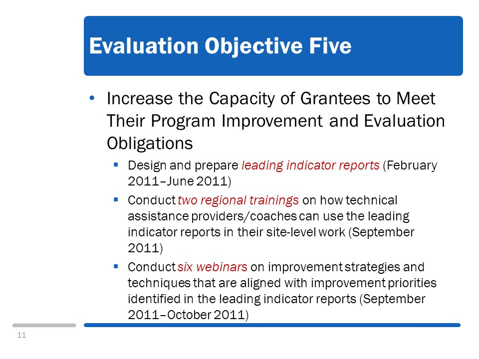 11 Evaluation Objective Five Increase the Capacity of Grantees to Meet Their Program Improvement and Evaluation Obligations Design and prepare leading indicator reports (February 2011–June 2011) Conduct two regional trainings on how technical assistance providers/coaches can use the leading indicator reports in their site-level work (September 2011) Conduct six webinars on improvement strategies and techniques that are aligned with improvement priorities identified in the leading indicator reports (September 2011–October 2011)
