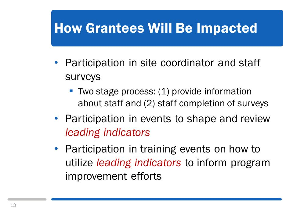 13 How Grantees Will Be Impacted Participation in site coordinator and staff surveys Two stage process: (1) provide information about staff and (2) staff completion of surveys Participation in events to shape and review leading indicators Participation in training events on how to utilize leading indicators to inform program improvement efforts