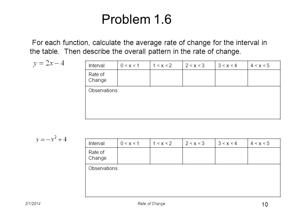 Interval0 < x < 11 < x < 22 < x < 33 < x < 44 < x < 5 Rate of Change Observations: Interval0 < x < 11 < x < 22 < x < 33 < x < 44 < x < 5 Rate of Chang