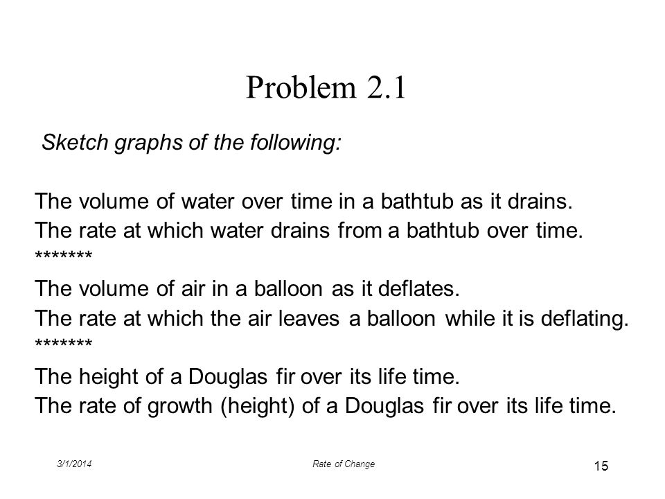 3/1/2014Rate of Change Problem 2.1 Sketch graphs of the following: The volume of water over time in a bathtub as it drains. The rate at which water dr