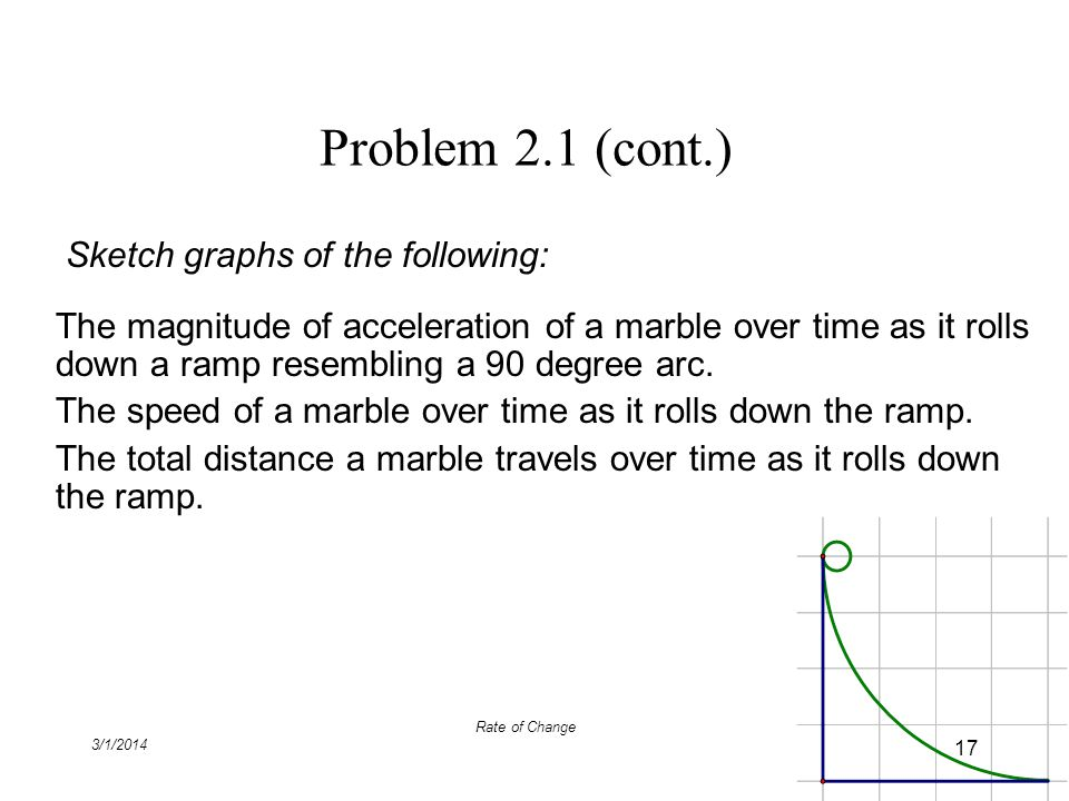 Problem 2.1 (cont.) Sketch graphs of the following: The magnitude of acceleration of a marble over time as it rolls down a ramp resembling a 90 degree