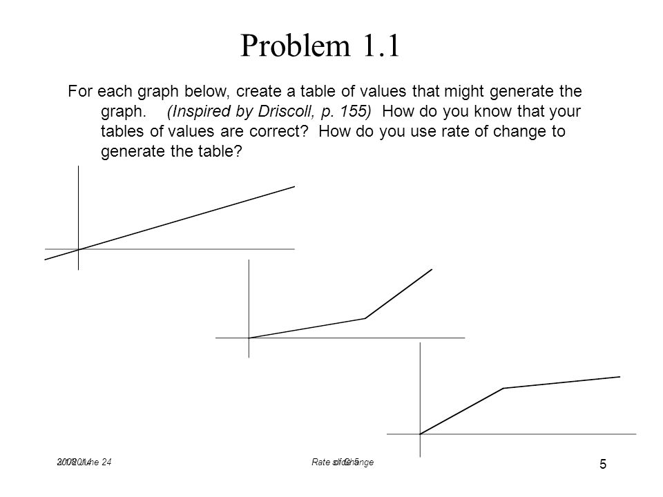 2008 June 24: slide 5 Problem 1.1 For each graph below, create a table of values that might generate the graph. (Inspired by Driscoll, p. 155) How do