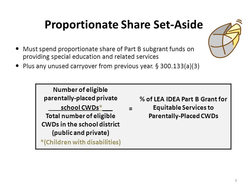 Proportionate Share Set-Aside Must spend proportionate share of Part B subgrant funds on providing special education and related services Plus any unused carryover from previous year.