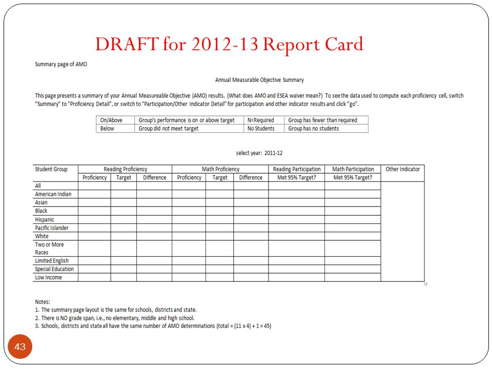 DRAFT for 2012-13 Report Card 43