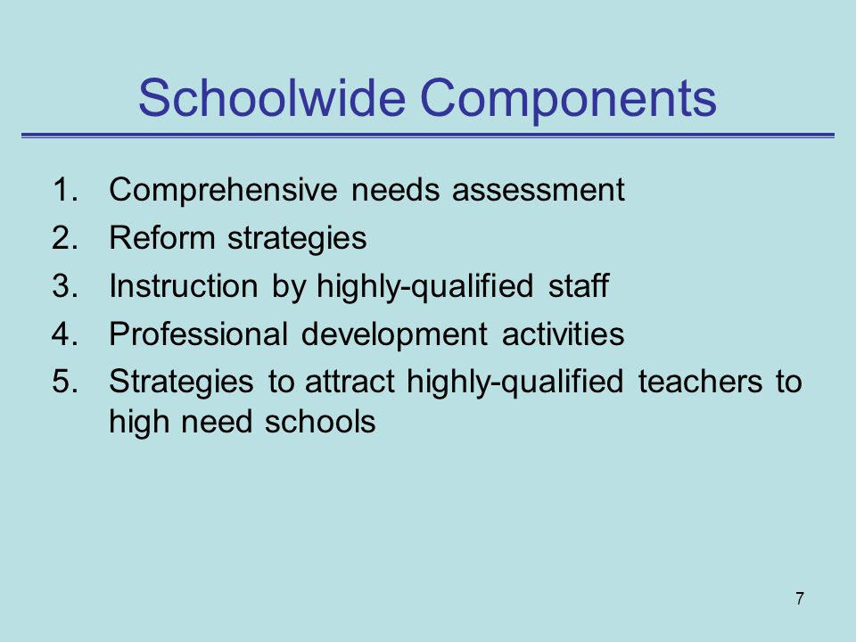 7 Schoolwide Components 1.Comprehensive needs assessment 2.Reform strategies 3.Instruction by highly-qualified staff 4.Professional development activities 5.Strategies to attract highly-qualified teachers to high need schools