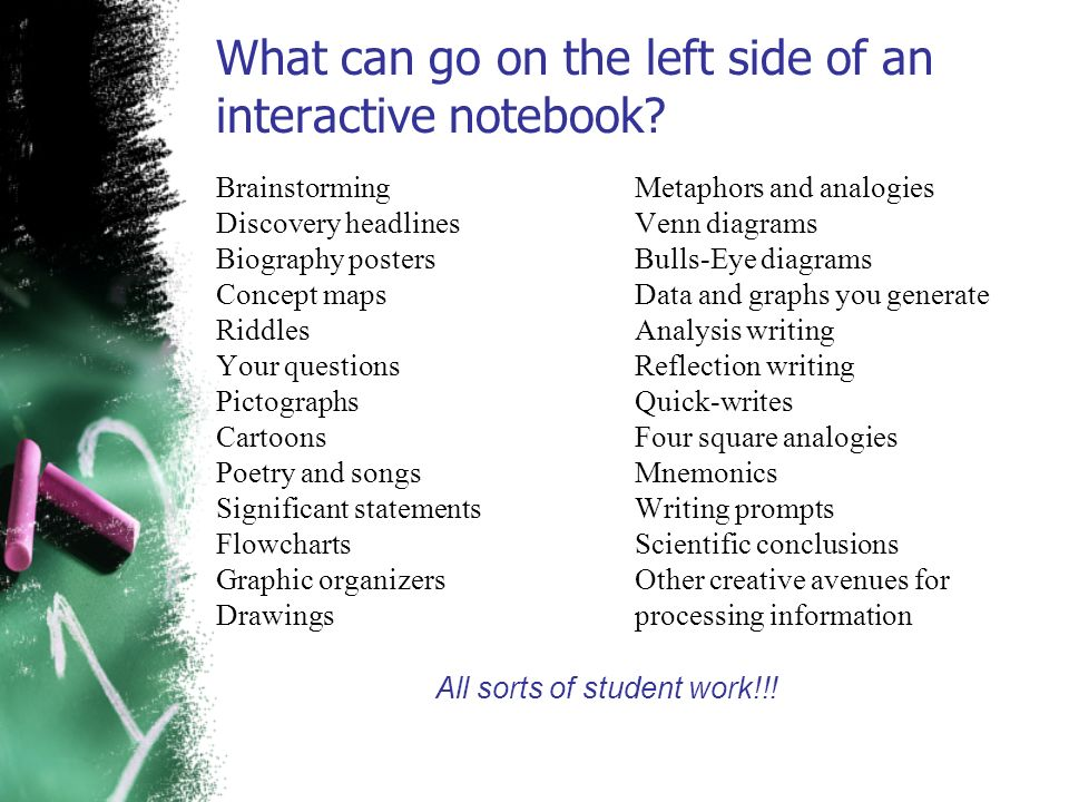 What can go on the left side of an interactive notebook? Brainstorming Discovery headlines Biography posters Concept maps Riddles Your questions Picto