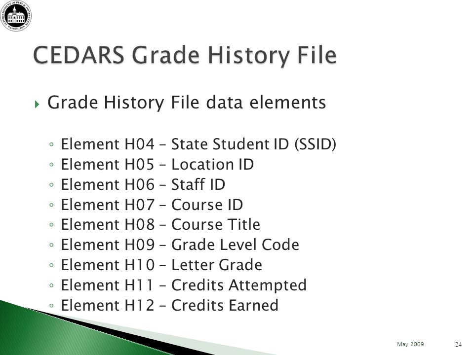 Grade History File data elements Element H04 – State Student ID (SSID) Element H05 – Location ID Element H06 – Staff ID Element H07 – Course ID Elemen