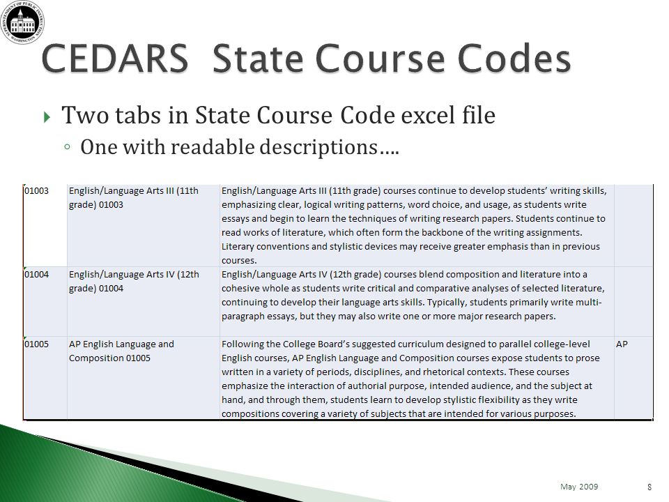 Two tabs in State Course Code excel file One with readable descriptions…. 8 May 2009