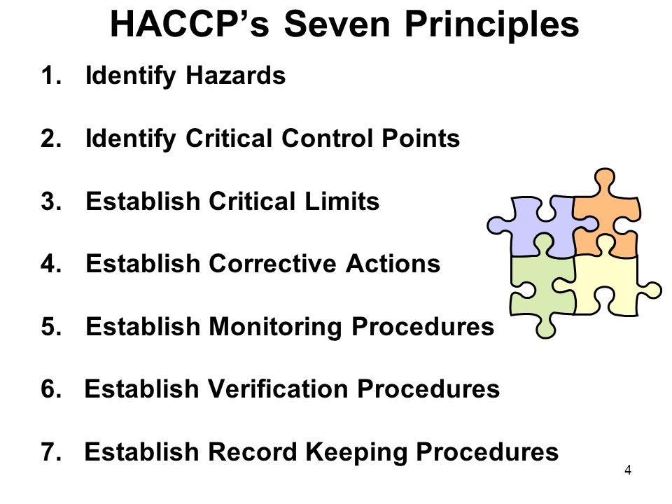 4 HACCPs Seven Principles 1.Identify Hazards 2.Identify Critical Control Points 3.Establish Critical Limits 4.Establish Corrective Actions 5.Establish