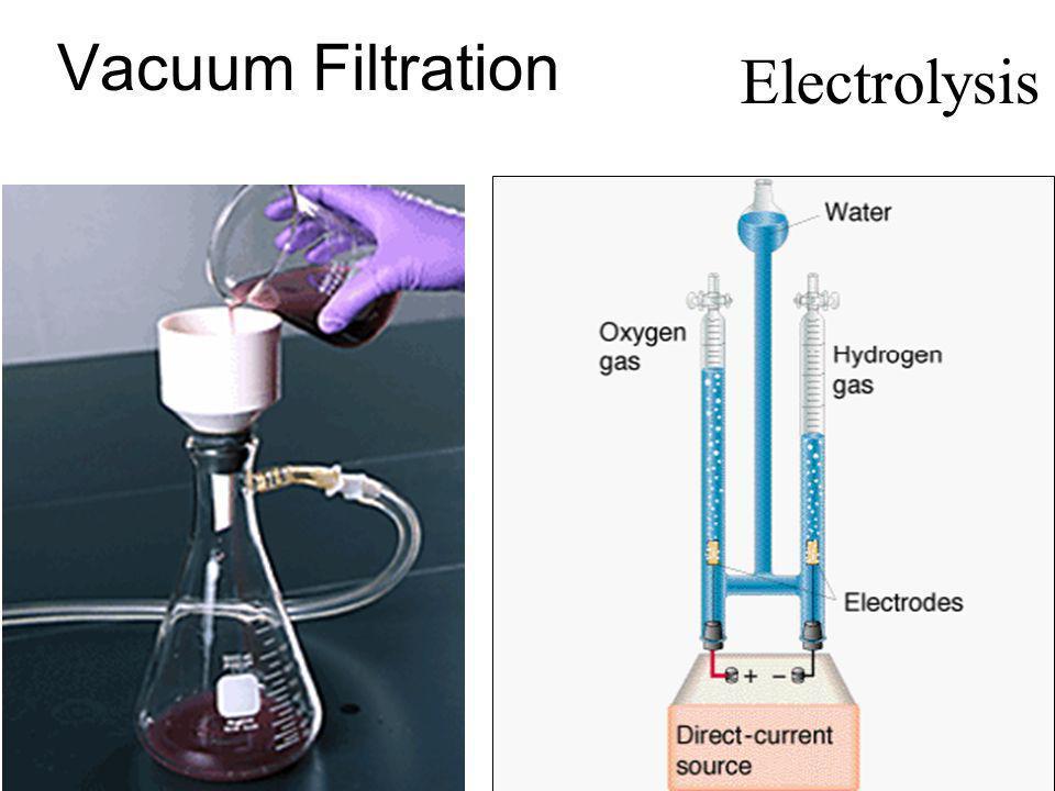 Vacuum Filtration Electrolysis