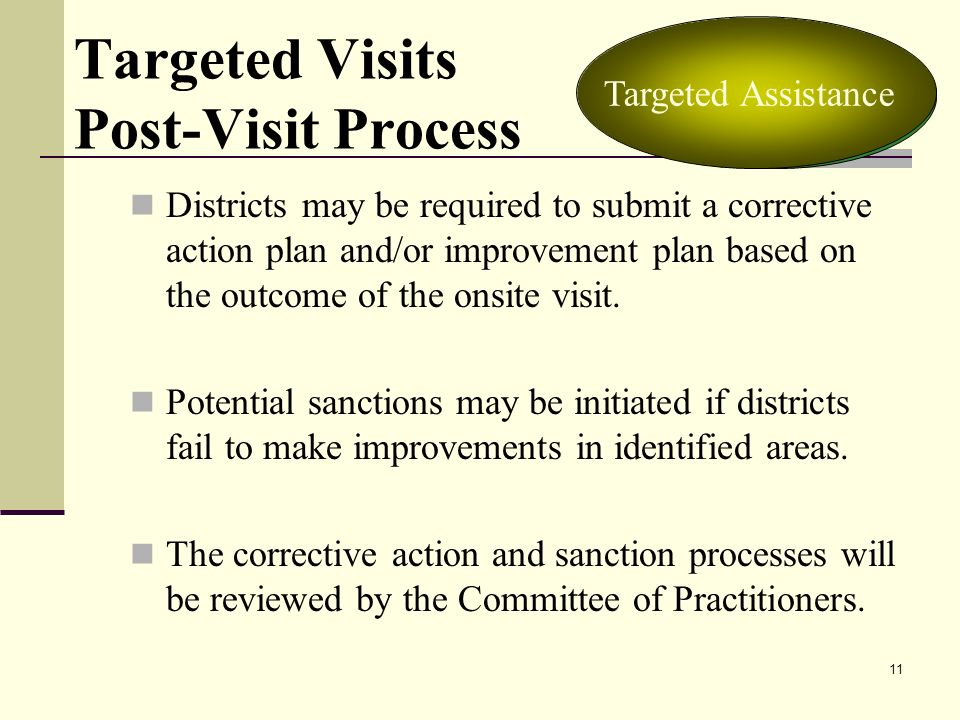 11 Targeted Visits Post-Visit Process Districts may be required to submit a corrective action plan and/or improvement plan based on the outcome of the onsite visit.
