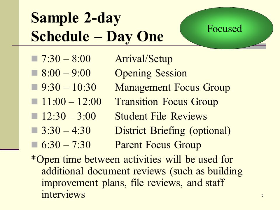 5 Sample 2-day Schedule – Day One 7:30 – 8:00 Arrival/Setup 8:00 – 9:00 Opening Session 9:30 – 10:30 Management Focus Group 11:00 – 12:00 Transition Focus Group 12:30 – 3:00 Student File Reviews 3:30 – 4:30 District Briefing (optional) 6:30 – 7:30 Parent Focus Group *Open time between activities will be used for additional document reviews (such as building improvement plans, file reviews, and staff interviews Focused