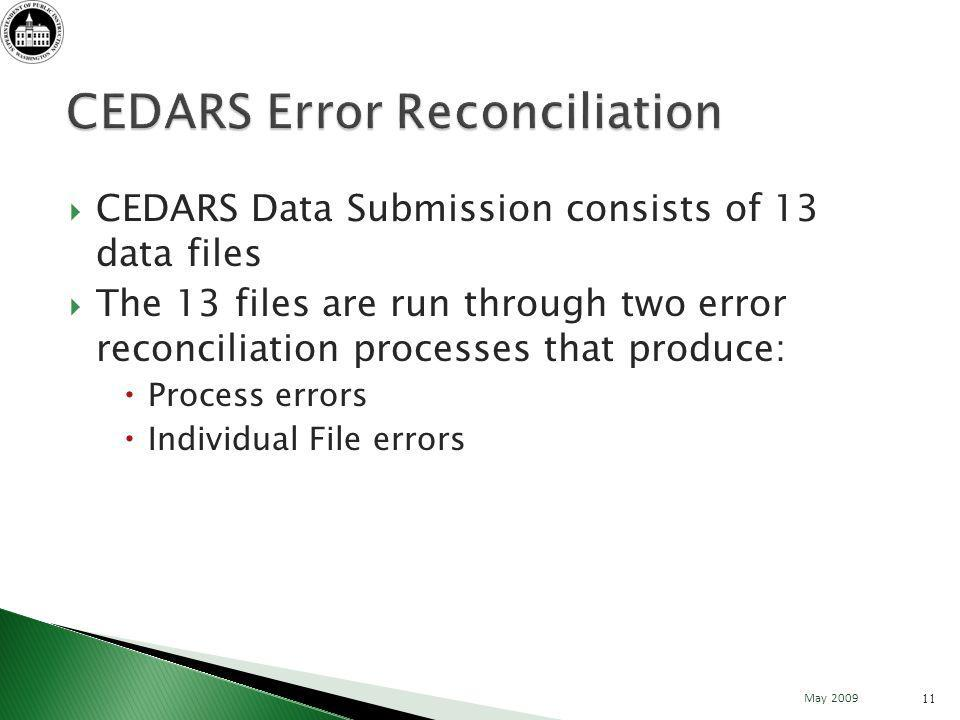 CEDARS Data Submission consists of 13 data files The 13 files are run through two error reconciliation processes that produce: Process errors Individual File errors 11 May 2009