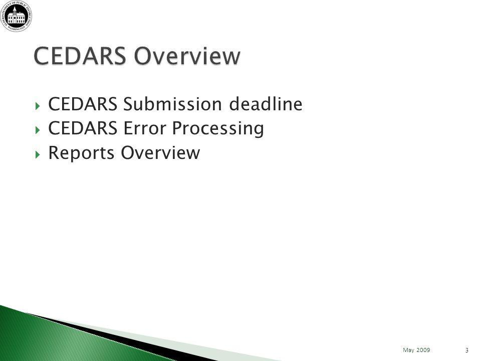 CEDARS submissions are required at least monthly More frequent submissions are encouraged OSPI will have your most recent data OSPI will have corrected data Requesting unlocks from Customer Support is NO LONGER REQUIRED OSPI will process CEDARS submissions nightly 4 May 2009