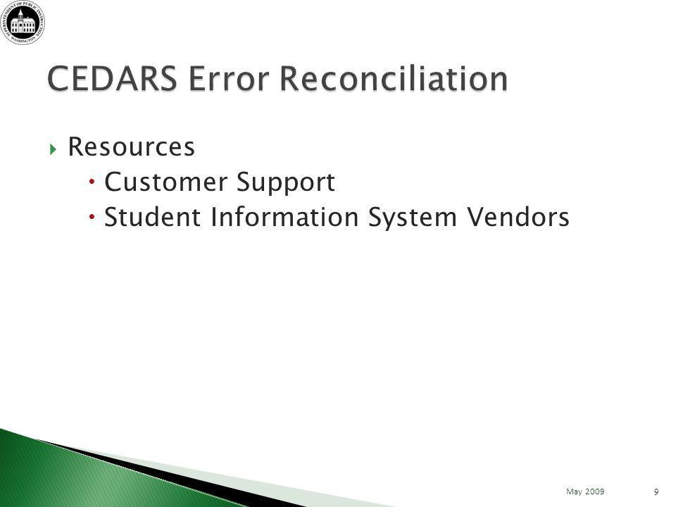 This presentation and session recording will be posted to the K12 web site at http://www.k12.wa.us/DataAdmin/default.