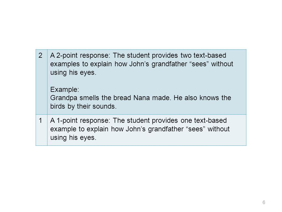 2A 2-point response: The student provides two text-based examples to explain how Johns grandfather sees without using his eyes. Example: Grandpa smell
