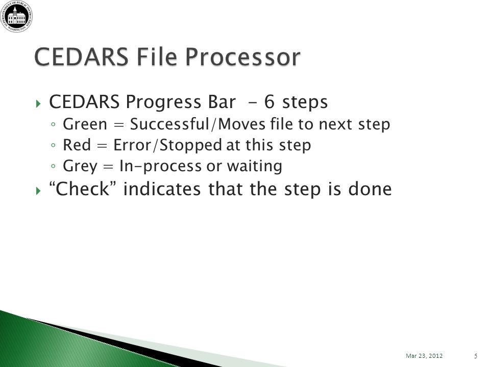 CEDARS Progress Bar - 6 steps Green = Successful/Moves file to next step Red = Error/Stopped at this step Grey = In-process or waiting Check indicates that the step is done 5 Mar 23, 2012