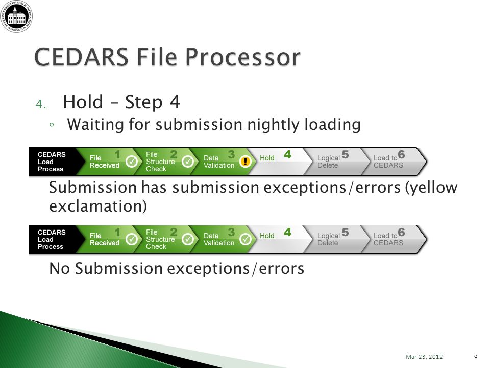 4. Hold – Step 4 Waiting for submission nightly loading Submission has submission exceptions/errors (yellow exclamation) No Submission exceptions/erro