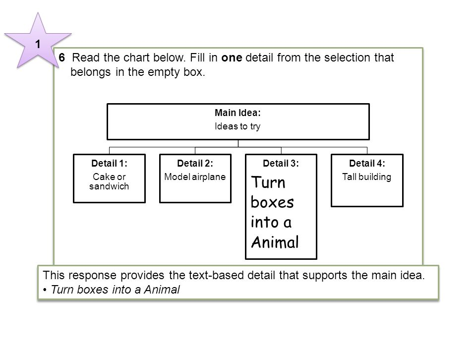 6 Read the chart below.Fill in one detail from the selection that belongs in the empty box.