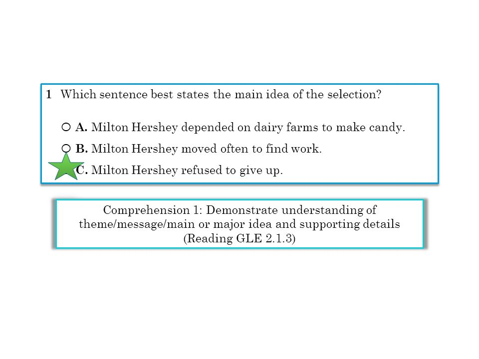 1 Which sentence best states the main idea of the selection? Ο A. Milton Hershey depended on dairy farms to make candy. Ο B. Milton Hershey moved ofte