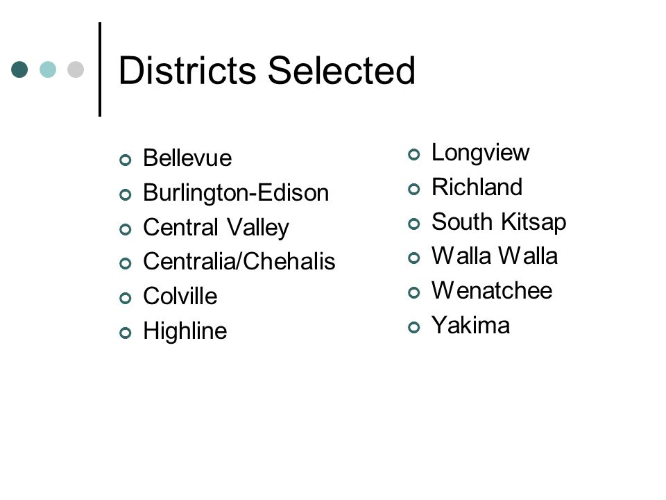 Districts Selected Bellevue Burlington-Edison Central Valley Centralia/Chehalis Colville Highline Longview Richland South Kitsap Walla Walla Wenatchee Yakima