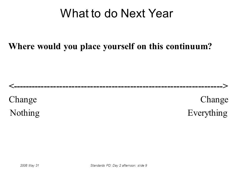 2008 May 31Standards PD: Day 2 afternoon: slide 9 What to do Next Year Where would you place yourself on this continuum? Change Nothing Everything