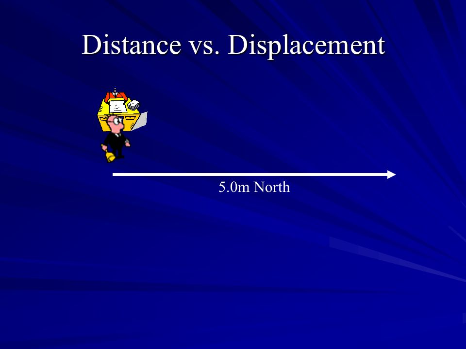 Distance vs. Displacement 5.0m North