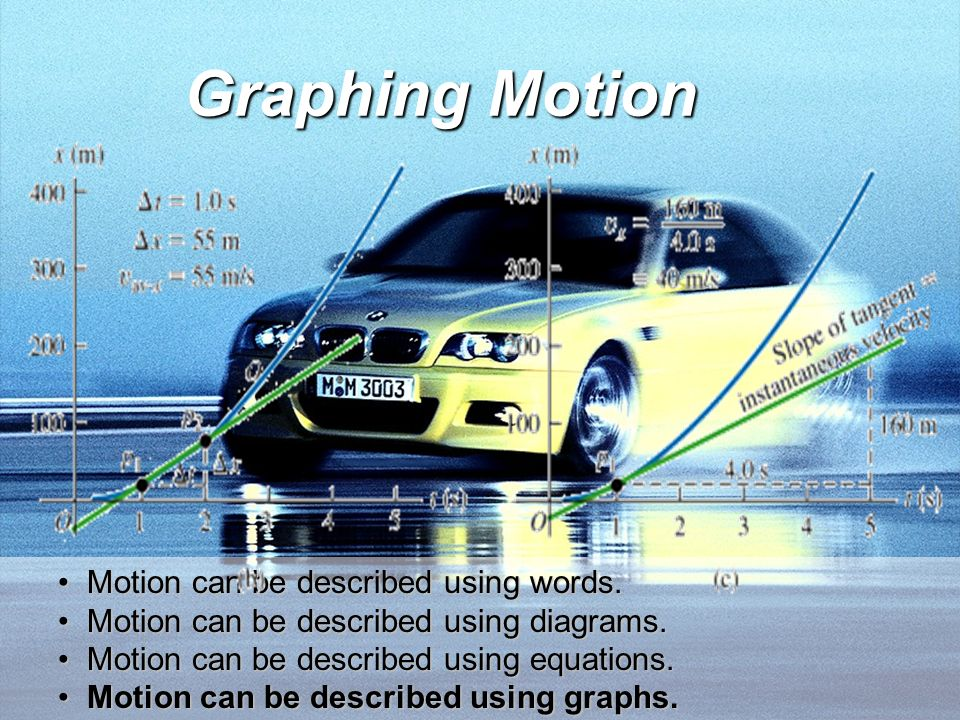 Graphing Motion Motion can be described using words. Motion can be described using words. Motion can be described using diagrams. Motion can be descri