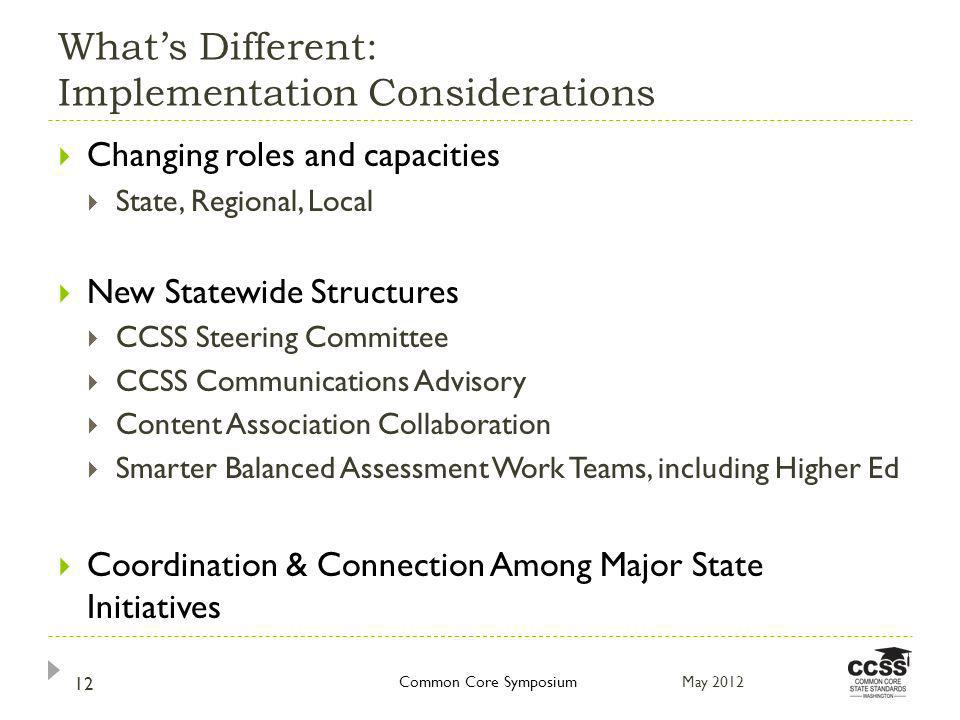 Whats Different: Implementation Considerations May 2012Common Core Symposium 12 Changing roles and capacities State, Regional, Local New Statewide Structures CCSS Steering Committee CCSS Communications Advisory Content Association Collaboration Smarter Balanced Assessment Work Teams, including Higher Ed Coordination & Connection Among Major State Initiatives
