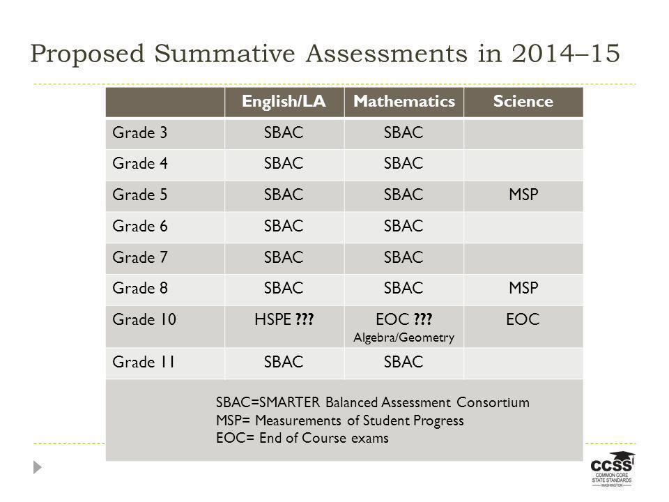 Proposed Summative Assessments in 2014–15 English/LAMathematicsScience Grade 3SBAC Grade 4SBAC Grade 5SBAC MSP Grade 6SBAC Grade 7SBAC Grade 8SBAC MSP Grade 10HSPE EOC .