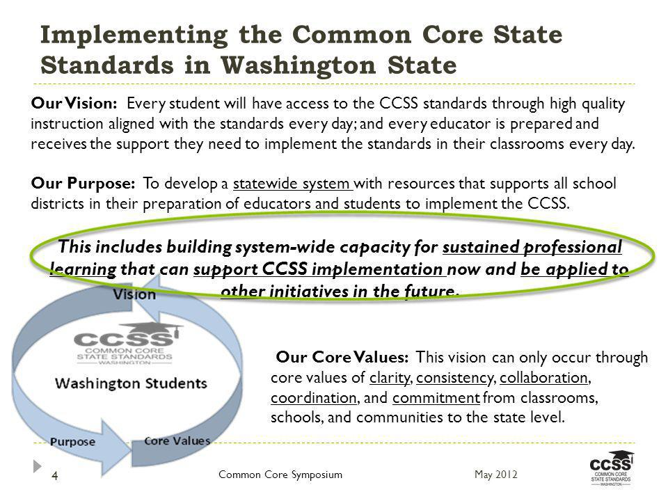 Implementing the Common Core State Standards in Washington State May 2012Common Core Symposium 4 Our Vision: Every student will have access to the CCSS standards through high quality instruction aligned with the standards every day; and every educator is prepared and receives the support they need to implement the standards in their classrooms every day.