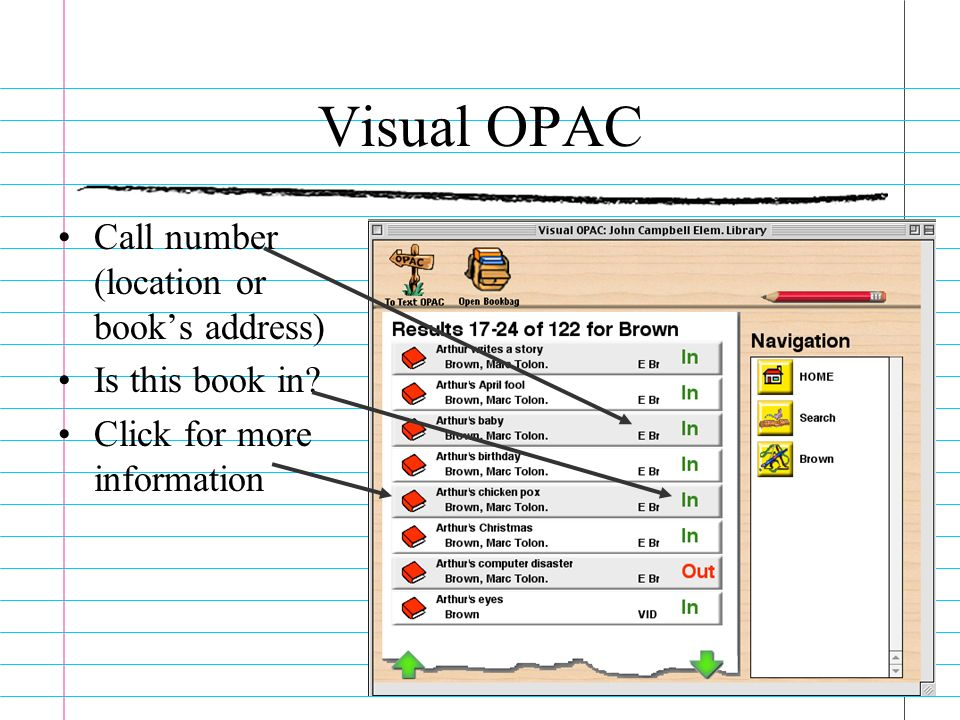 Visual OPAC Call number (location or books address) Is this book in? Click for more information
