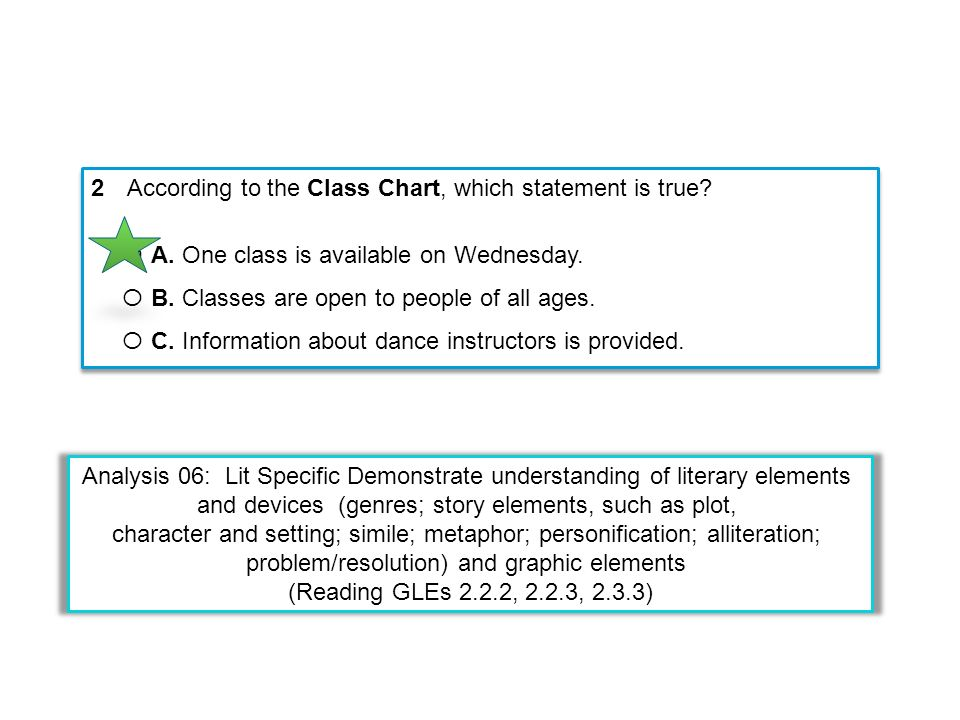 2 According to the Class Chart, which statement is true? Ο A. One class is available on Wednesday. Ο B. Classes are open to people of all ages. Ο C. I