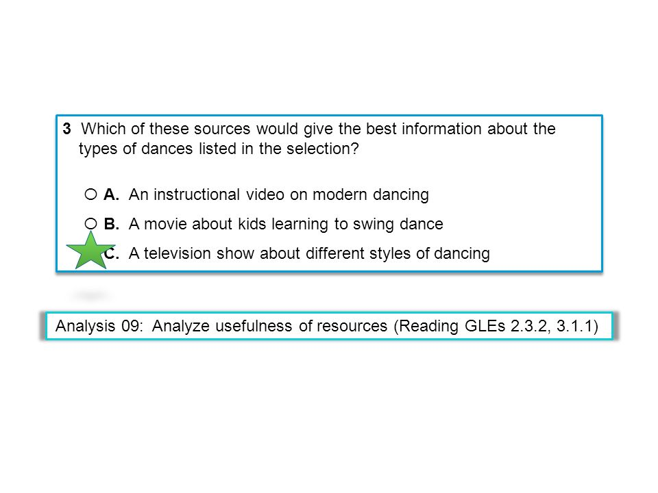 3 Which of these sources would give the best information about the types of dances listed in the selection? Ο A. An instructional video on modern danc