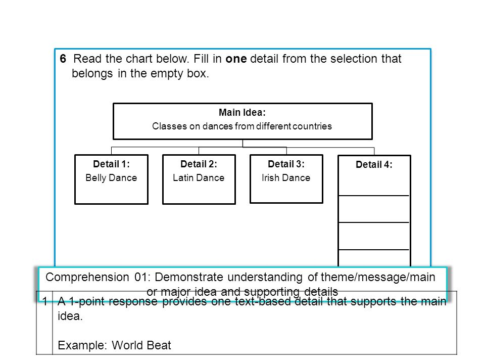6 Read the chart below. Fill in one detail from the selection that belongs in the empty box. Main Idea: Classes on dances from different countries Det