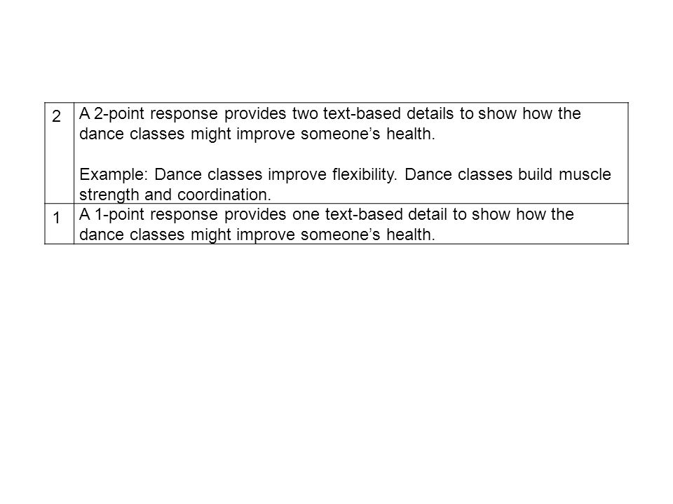 2 A 2-point response provides two text-based details to show how the dance classes might improve someones health. Example: Dance classes improve flexi