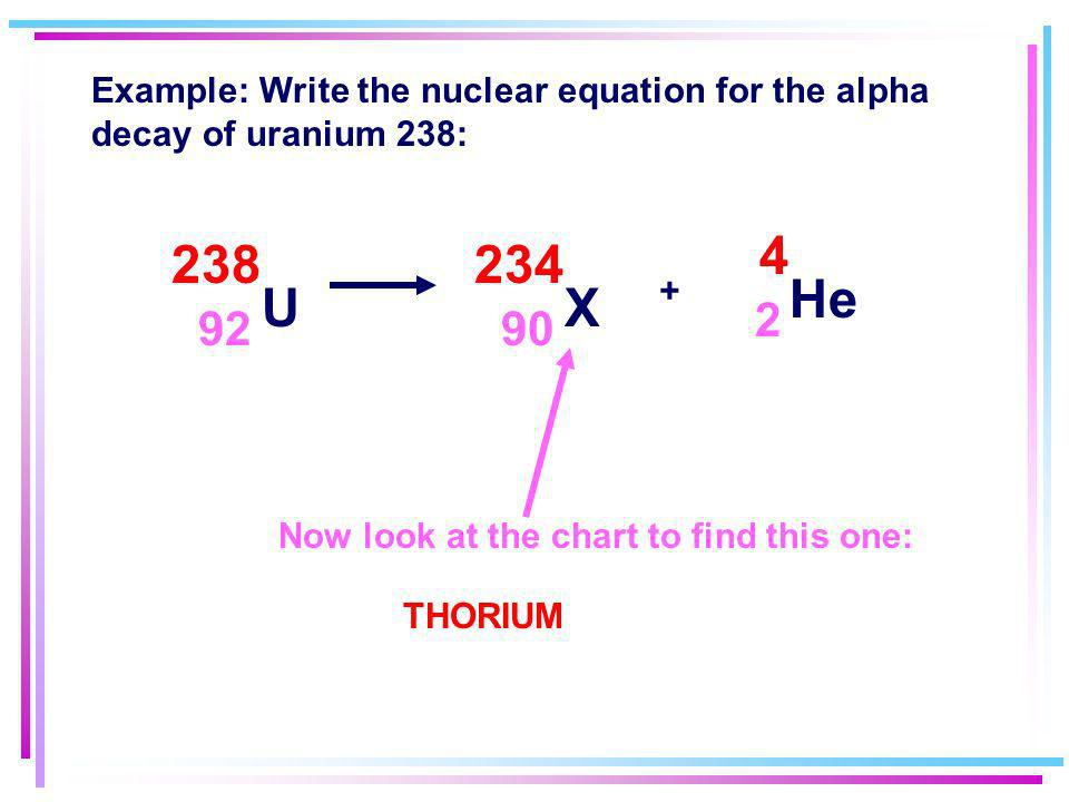 Alpha Particles ( )- They have a mass of 4 and charge of +2 Radium Ra 226 88 88 protons 138 neutrons Radon Rn 222 86 Remember: This is the mass number