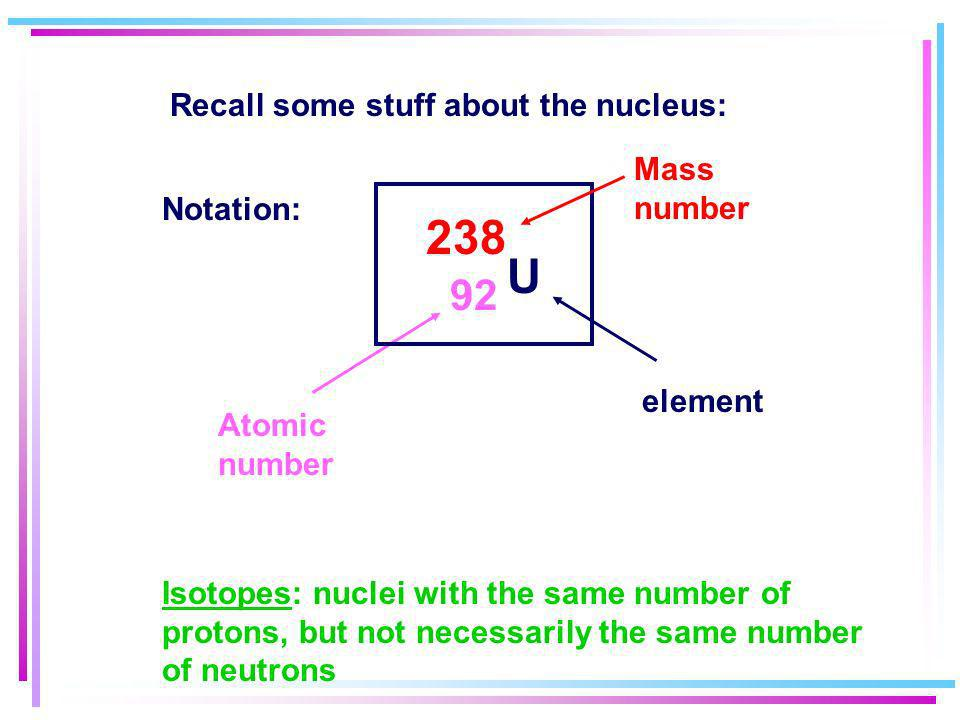 What particles make up the nucleus? protons neutrons Both protons and neutrons are called NUCLEONS