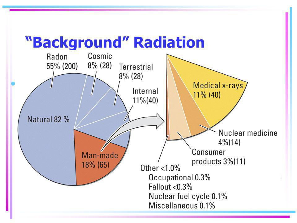 Nuclear Chemistry. - ppt video online download
