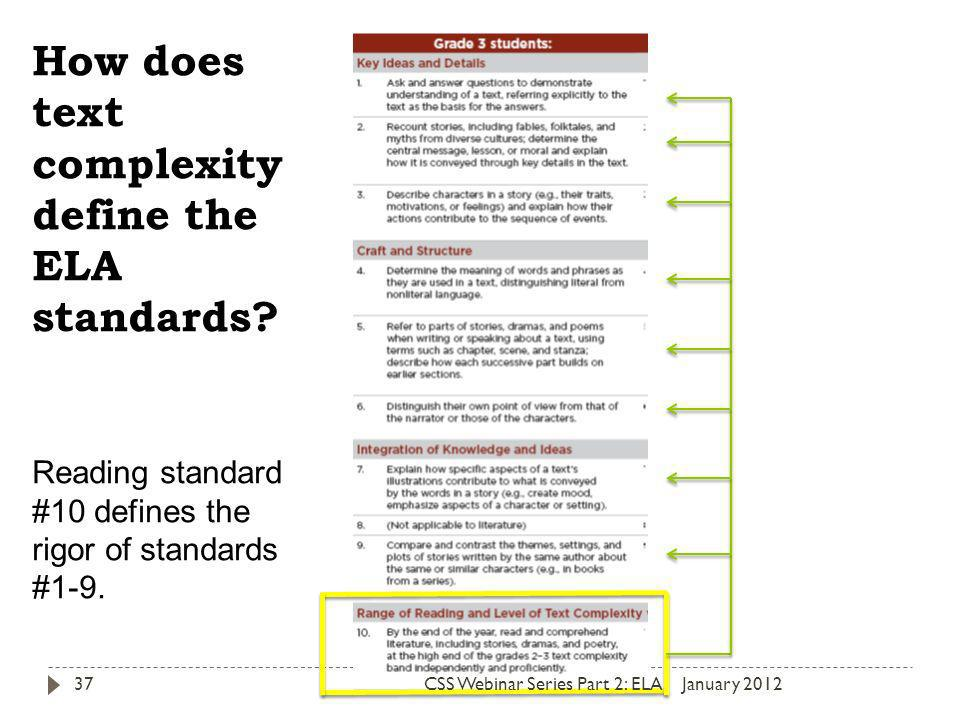 How does text complexity define the ELA standards.