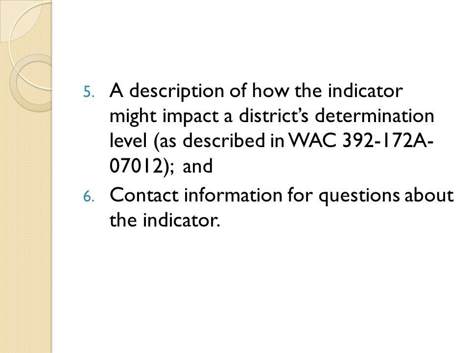 Determination Criteria 4 – Performance on Compliance Indicators DescriptionDetermination Level The districts performance on indicator 13 is at or above 95% compliant.