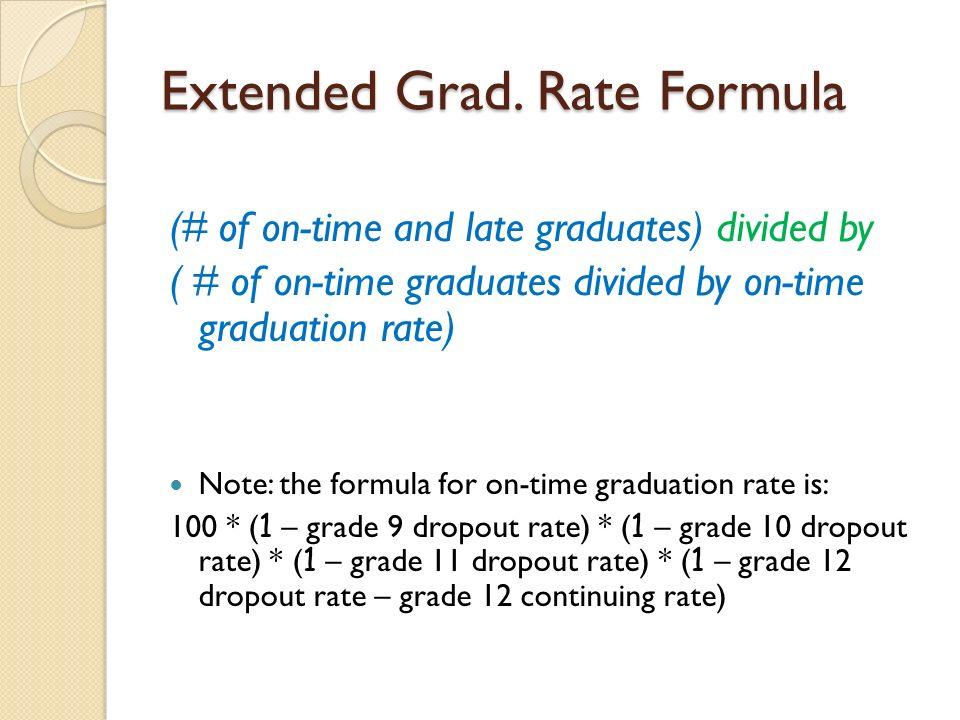 Extended Grad.